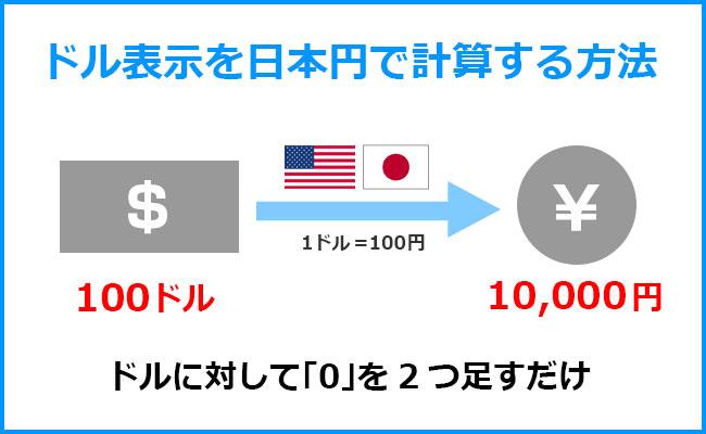 ドル表示を日本円で計算する方法