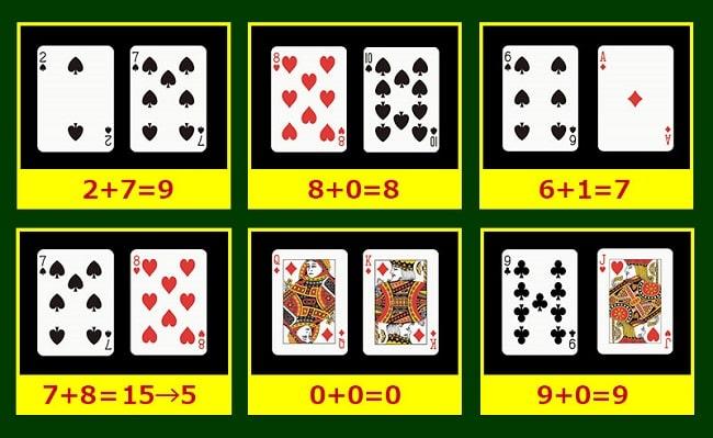 カードを組み合わせたときの数え方
