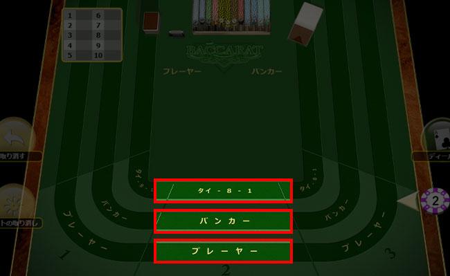 プレイヤー・バンカー・タイの3種類に対して、勝つと予想した場所へ賭ける
