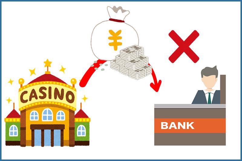銀行側が拒否する可能性もある