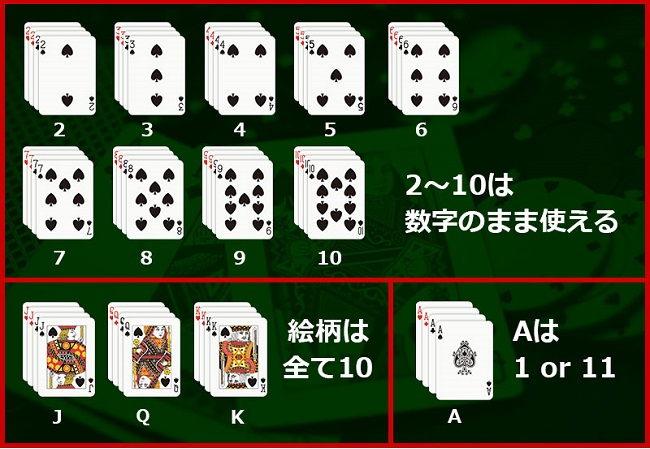 ブラックジャックのカードの数え方