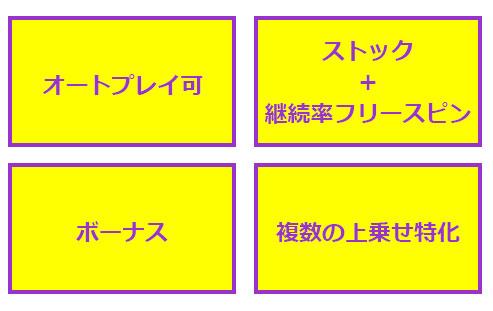 花魁ドリーム(Oiran Dream)の基本情報