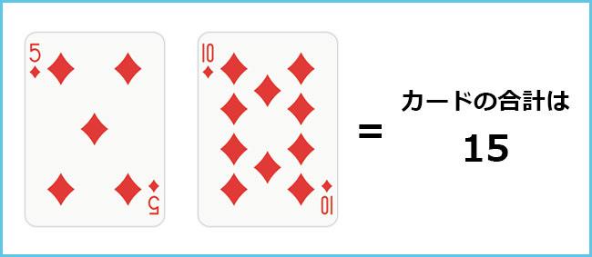 5+10=カードの合計は15