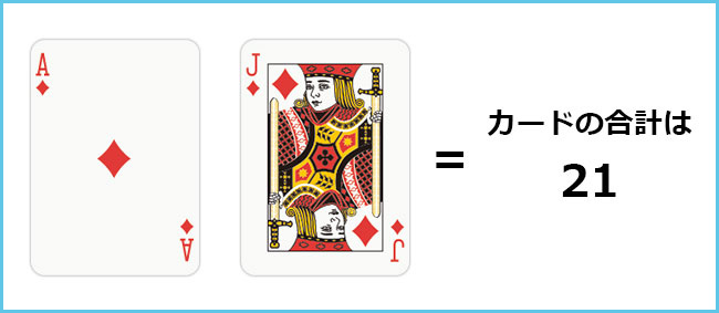 A+K=カードの合計は21