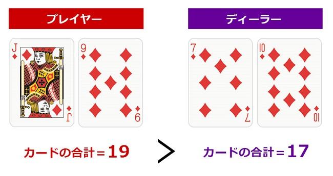 プレイヤーの勝ちパターン1