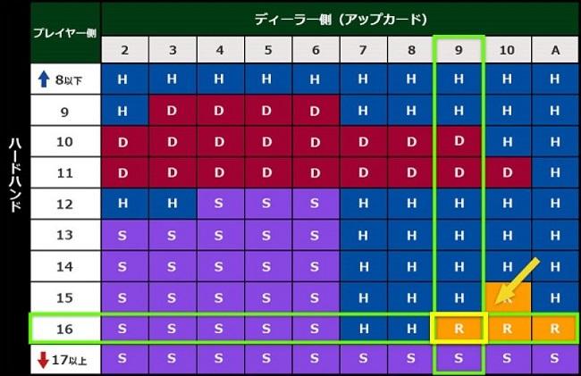 blackjack_bstraining_hard_a1