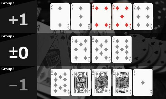 カードのグループ分け