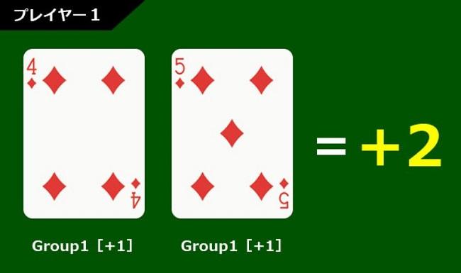 プレイヤー1のハンド