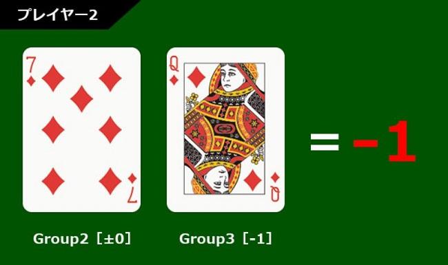 プレイヤー2のハンド