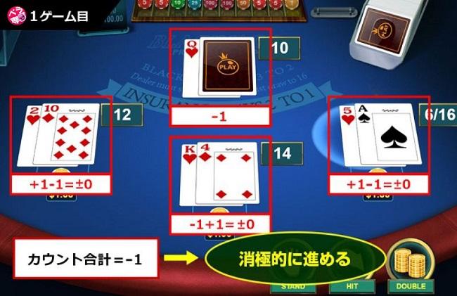 1ゲーム目のカードカウンティング:-1