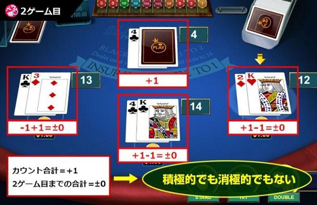 2ゲーム目のカードカウンティング:±0