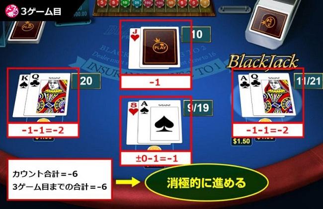 3ゲーム目のカードカウンティング:-6