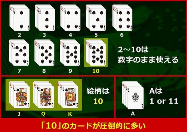 10の役割を持つカードが多く逆転が可能